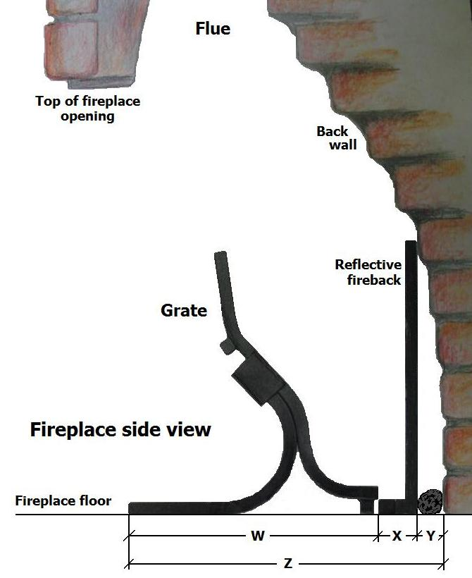 How to install a reflective fireback from Grate Wall of Fire in your fireplace.