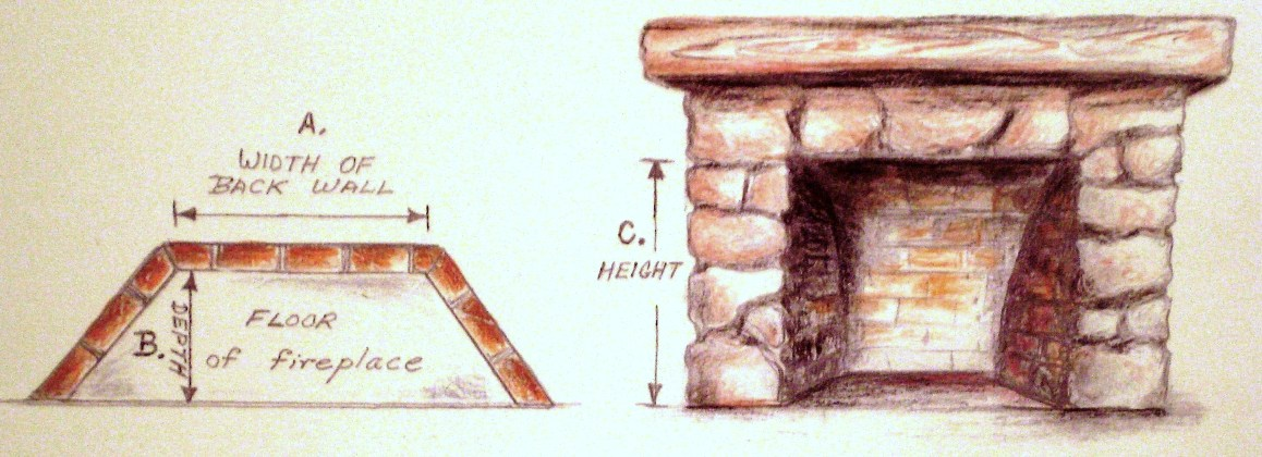 Fireplace Design standard fireplace dimensions : How to measure your fireplace