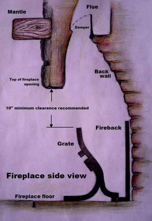 Side view of fireplace showing the recommended height clearance for Grate Wall of Fire fireplace grate